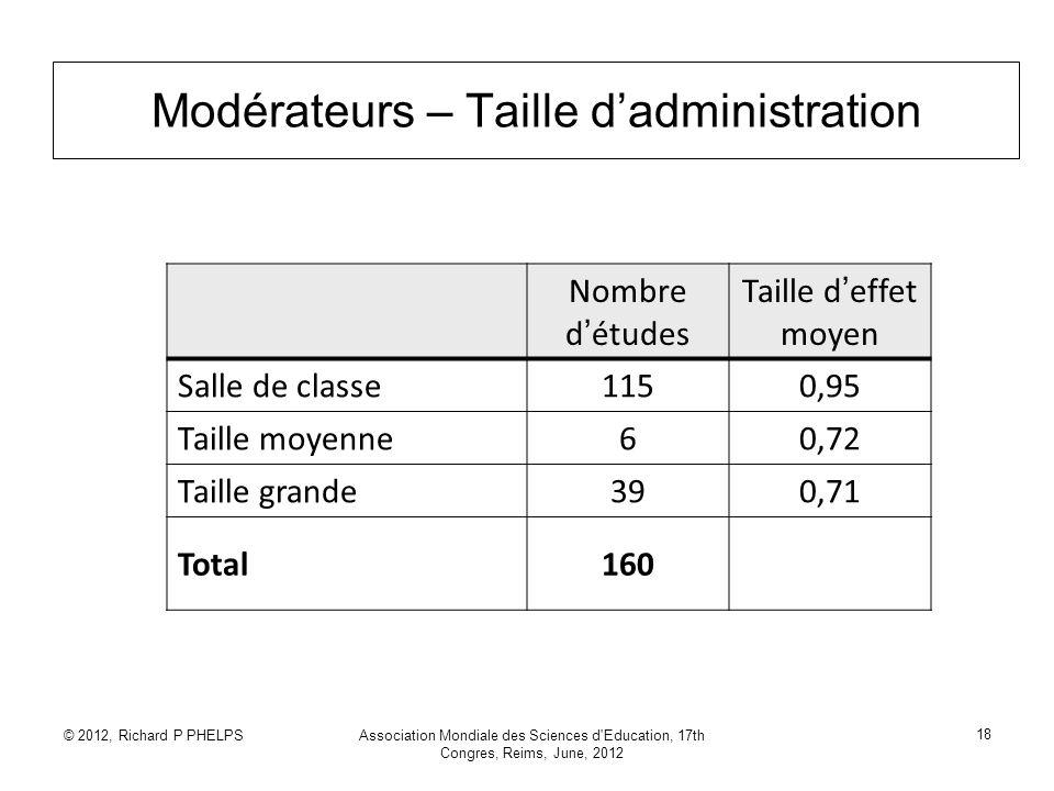© 2012, Richard P PHELPSAssociation Mondiale des Sciences d'Education, 17th Congres, Reims, June, 2012 18 Modérateurs – Taille dadministration Nombre
