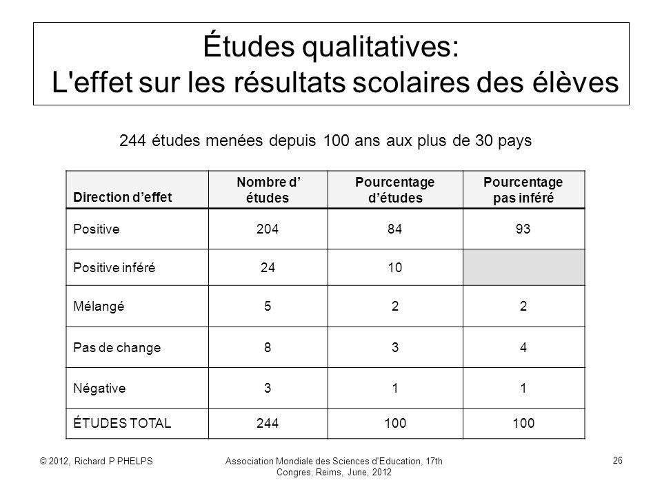 © 2012, Richard P PHELPSAssociation Mondiale des Sciences d'Education, 17th Congres, Reims, June, 2012 26 Études qualitatives: L'effet sur les résulta