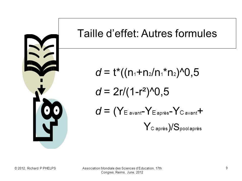 © 2012, Richard P PHELPSAssociation Mondiale des Sciences d'Education, 17th Congres, Reims, June, 2012 9 Taille deffet: Autres formules d = t*((n 1 +n