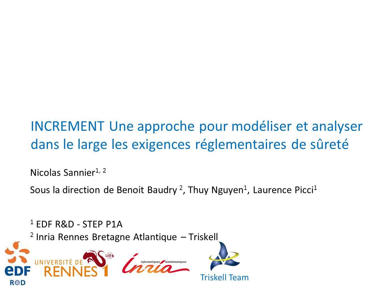 INCREMENT Une approche pour modéliser et analyser dans le large les exigences réglementaires de sûreté Nicolas Sannier 1, 2 Sous la direction de Benoi