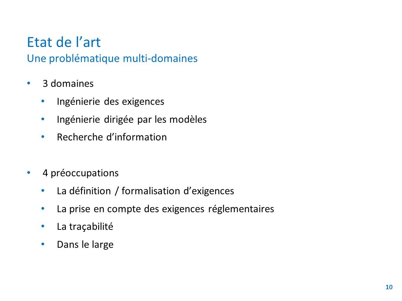 Etat de lart Une problématique multi-domaines 3 domaines Ingénierie des exigences Ingénierie dirigée par les modèles Recherche dinformation 4 préoccup