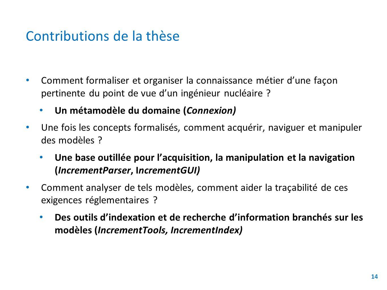 Contributions de la thèse Comment formaliser et organiser la connaissance métier dune façon pertinente du point de vue dun ingénieur nucléaire .