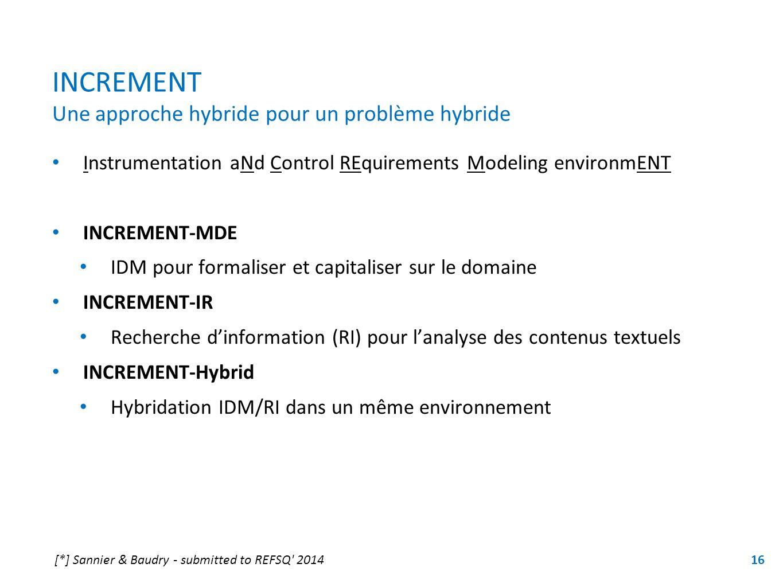 INCREMENT Une approche hybride pour un problème hybride Instrumentation aNd Control REquirements Modeling environmENT INCREMENT-MDE IDM pour formalise