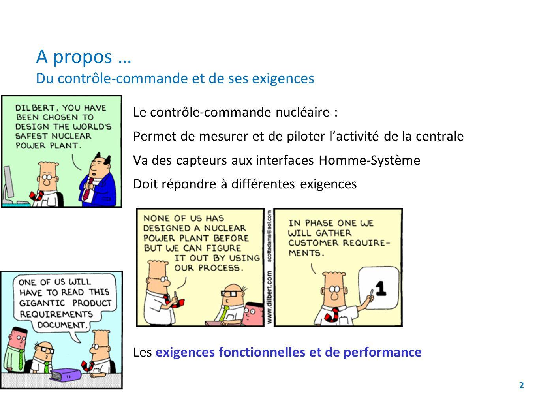 INCREMENT-MDE : une approche dIDM Un métamodèle du domaine Plusieurs grands concepts : TypedElement qui regroupent les exigences, les recommandations, etc.