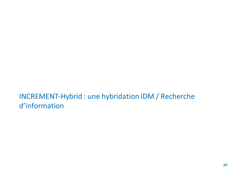 INCREMENT-Hybrid : une hybridation IDM / Recherche dinformation 29