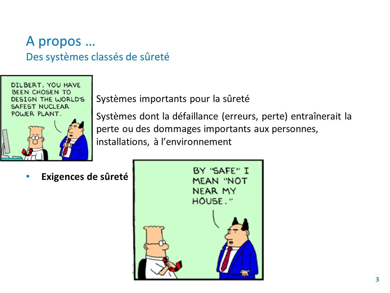 A propos … Des systèmes classés de sûreté Systèmes importants pour la sûreté Systèmes dont la défaillance (erreurs, perte) entraînerait la perte ou des dommages importants aux personnes, installations, à lenvironnement Exigences de sûreté 3