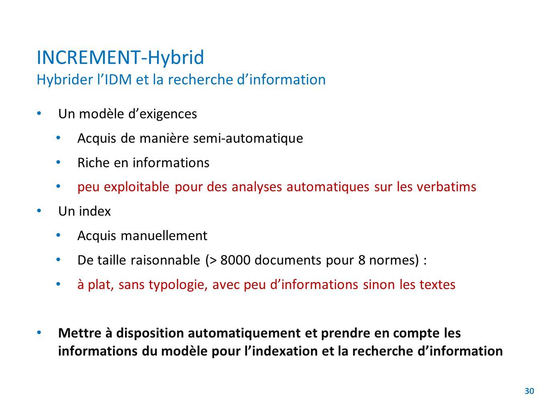 INCREMENT-Hybrid Hybrider lIDM et la recherche dinformation Un modèle dexigences Acquis de manière semi-automatique Riche en informations peu exploita