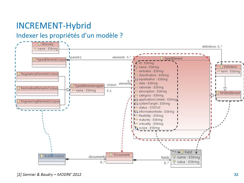 INCREMENT-Hybrid Indexer les propriétés dun modèle ? 32[2] Sannier & Baudry – MODRE 2012