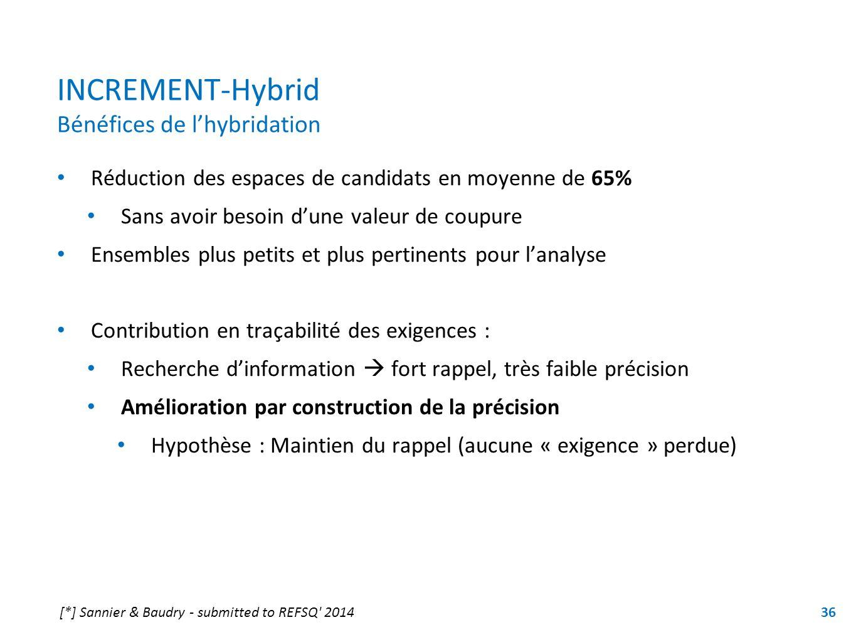 INCREMENT-Hybrid Bénéfices de lhybridation Réduction des espaces de candidats en moyenne de 65% Sans avoir besoin dune valeur de coupure Ensembles plu