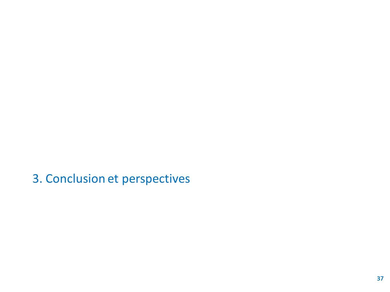 3. Conclusion et perspectives 37