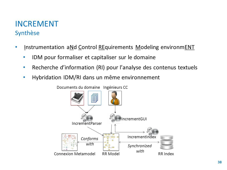 INCREMENT Synthèse Instrumentation aNd Control REquirements Modeling environmENT IDM pour formaliser et capitaliser sur le domaine Recherche dinformat