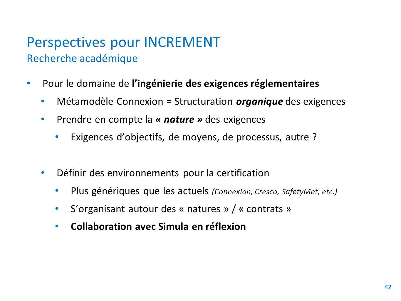 Perspectives pour INCREMENT Recherche académique Pour le domaine de lingénierie des exigences réglementaires Métamodèle Connexion = Structuration orga