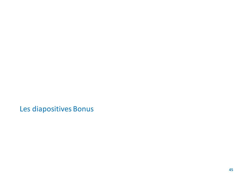 Les diapositives Bonus 45