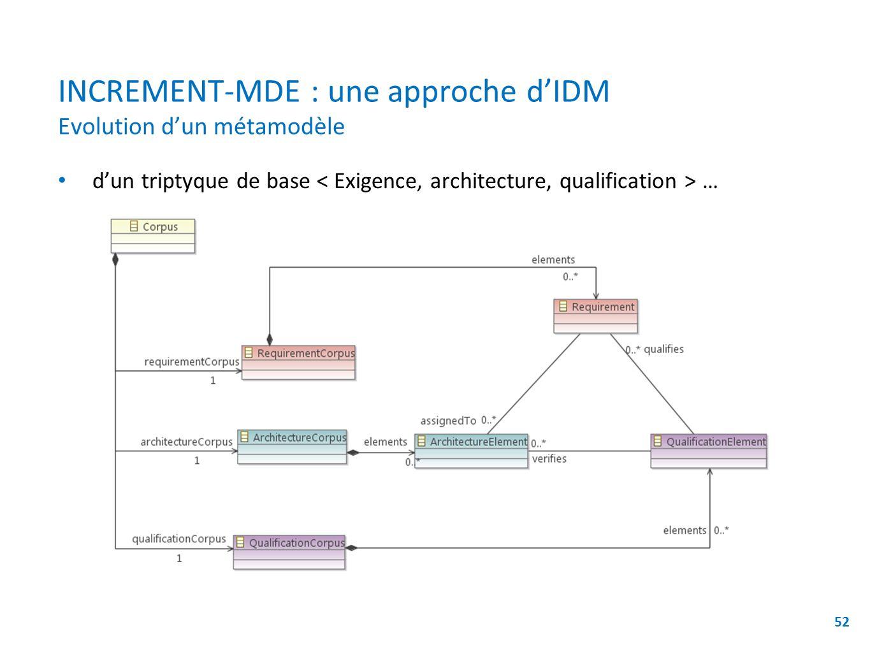 INCREMENT-MDE : une approche dIDM Evolution dun métamodèle dun triptyque de base … 52