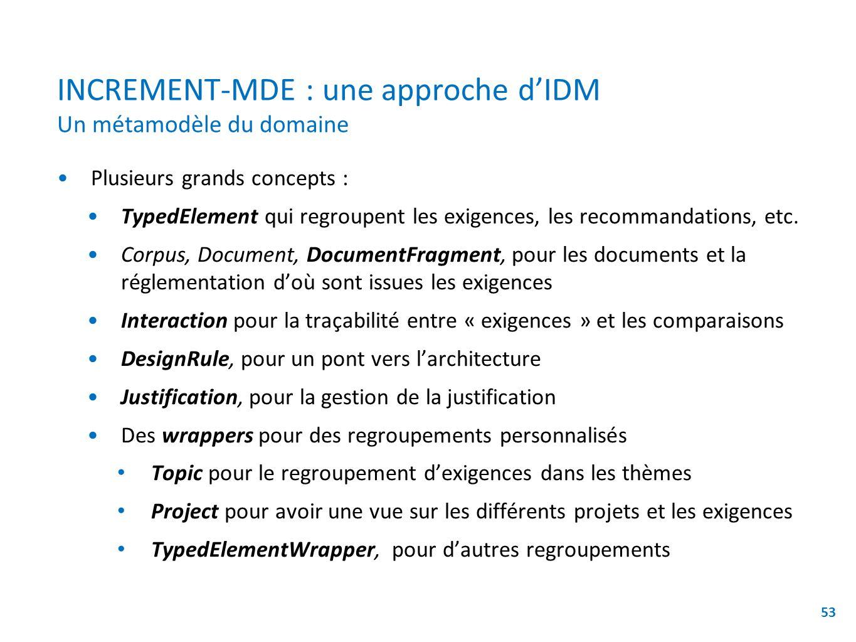 INCREMENT-MDE : une approche dIDM Un métamodèle du domaine Plusieurs grands concepts : TypedElement qui regroupent les exigences, les recommandations,