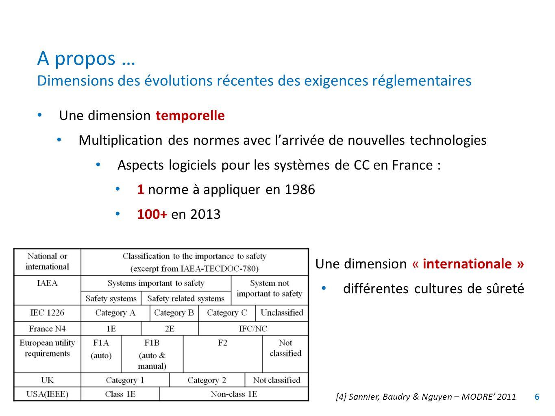 A propos … Dimensions des évolutions récentes des exigences réglementaires Une dimension temporelle Multiplication des normes avec larrivée de nouvell