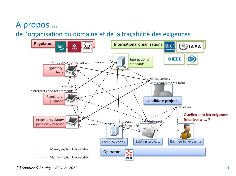A propos … de lorganisation du domaine et de la traçabilité des exigences 7[*] Sannier & Baudry – RELAW' 2012 Quelles sont les exigences Relatives à …