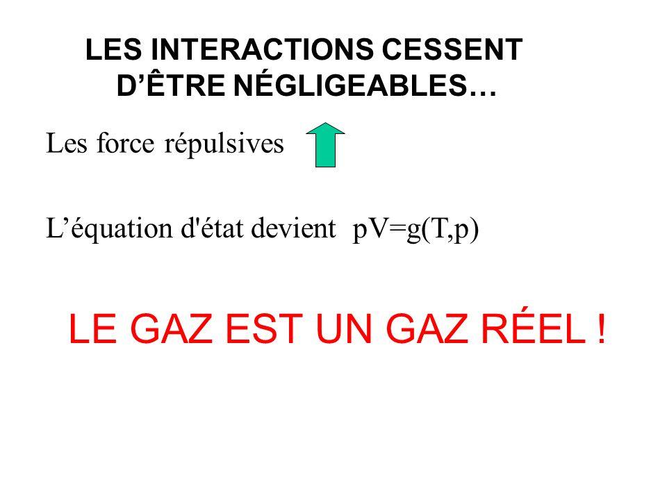 LES INTERACTIONS CESSENT DÊTRE NÉGLIGEABLES… Les force répulsives Léquation d état devient pV=g(T,p) LE GAZ EST UN GAZ RÉEL !