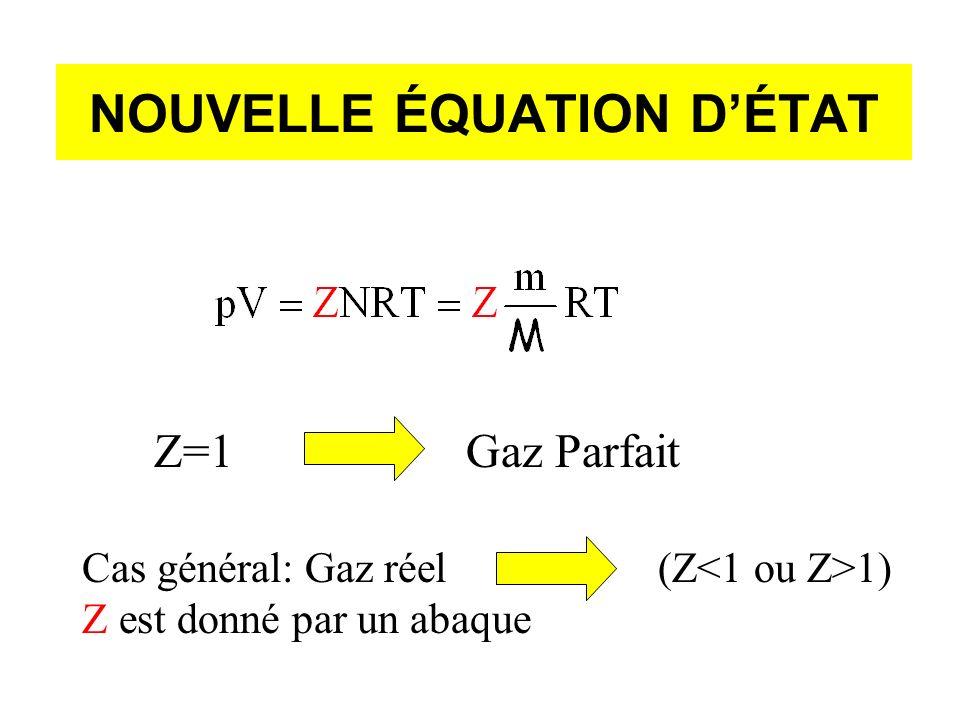 NOUVELLE ÉQUATION DÉTAT Z=1 Cas général: Gaz réel (Z 1) Z est donné par un abaque Gaz Parfait