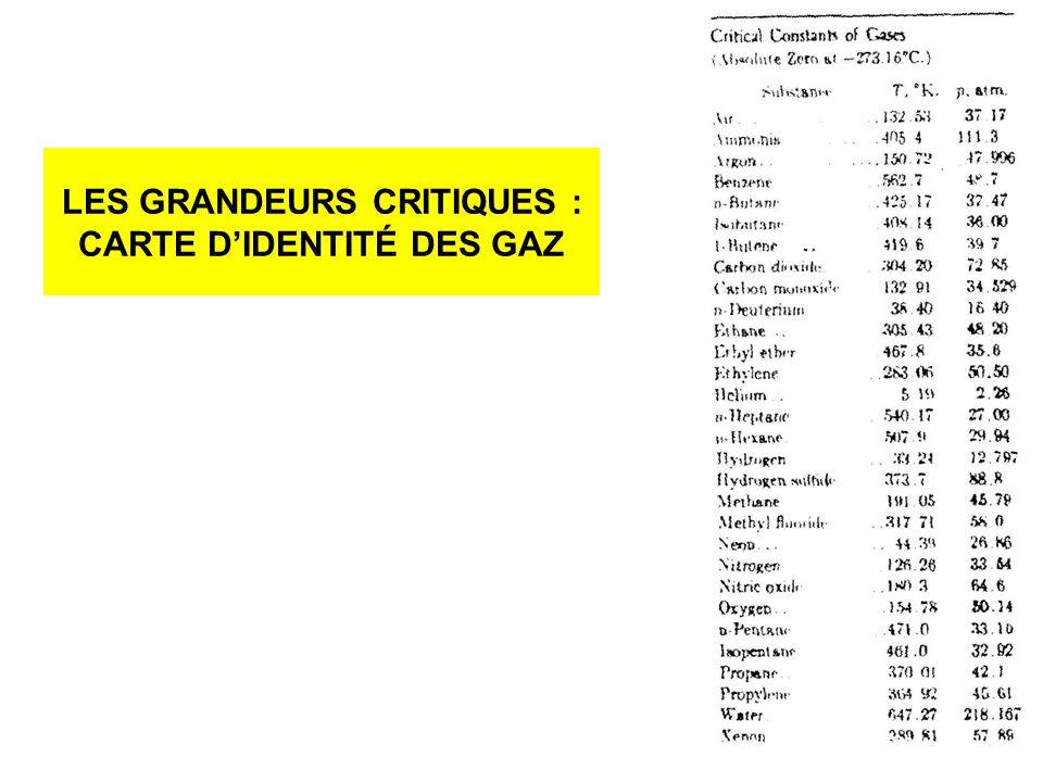 LES GRANDEURS CRITIQUES : CARTE DIDENTITÉ DES GAZ