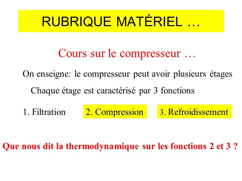 RUBRIQUE MATÉRIEL … Cours sur le compresseur … On enseigne: le compresseur peut avoir plusieurs étages Chaque étage est caractérisé par 3 fonctions 1.