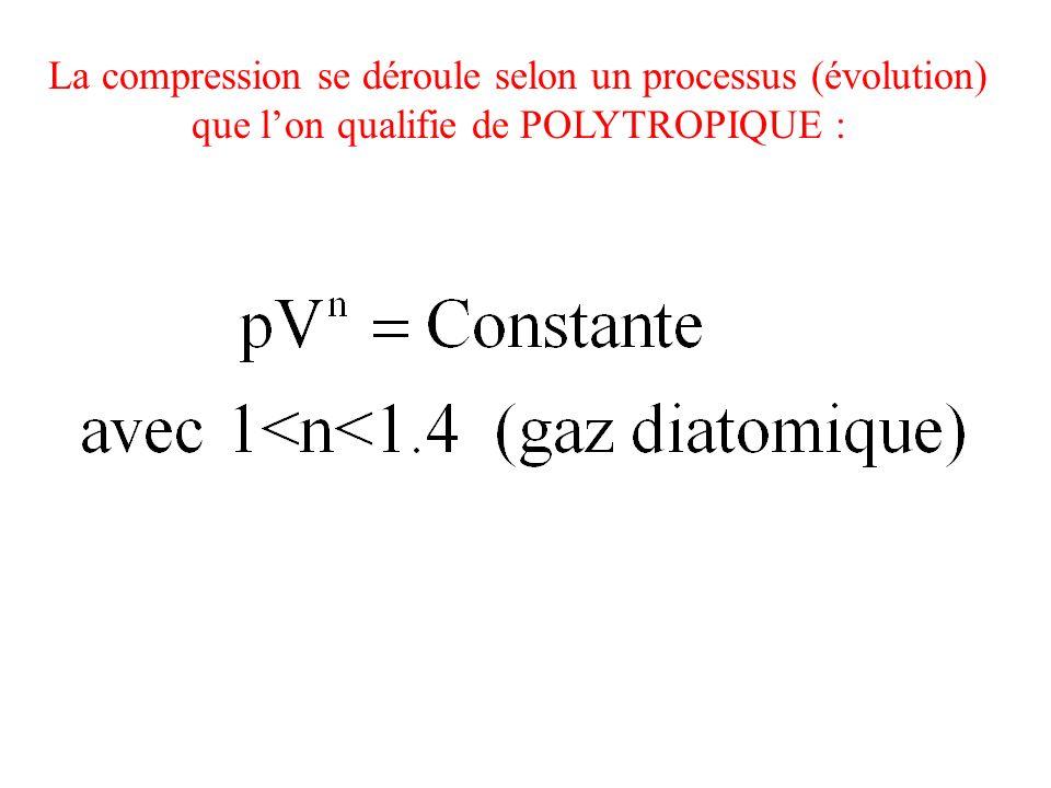 La compression se déroule selon un processus (évolution) que lon qualifie de POLYTROPIQUE :