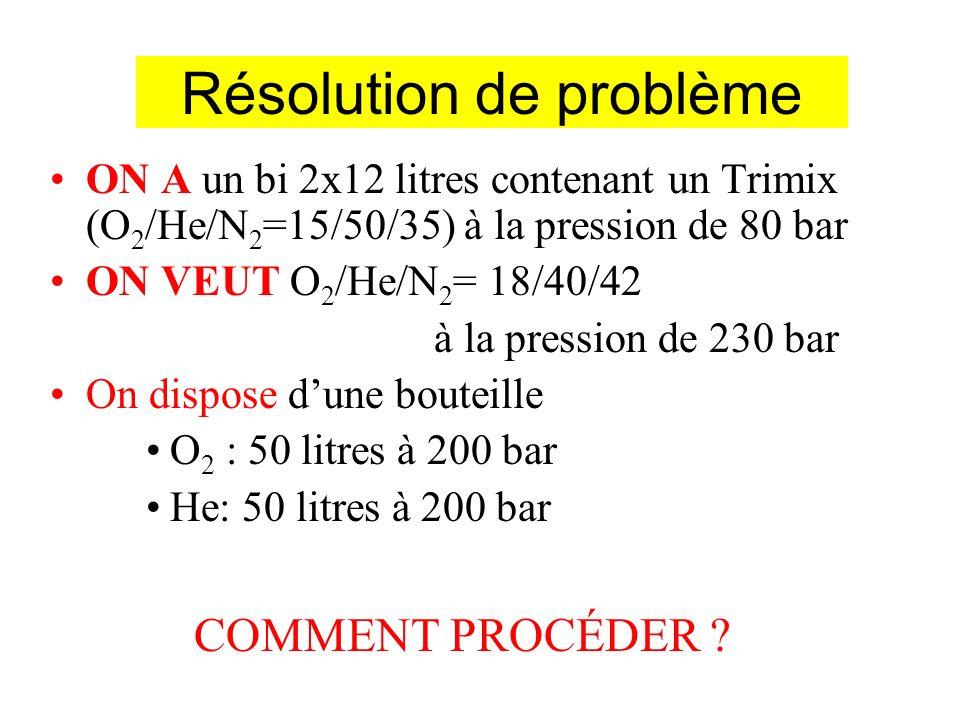 Résolution de problème ON A un bi 2x12 litres contenant un Trimix (O 2 /He/N 2 =15/50/35) à la pression de 80 bar ON VEUT O 2 /He/N 2 = 18/40/42 à la pression de 230 bar On dispose dune bouteille O 2 : 50 litres à 200 bar He: 50 litres à 200 bar COMMENT PROCÉDER ?