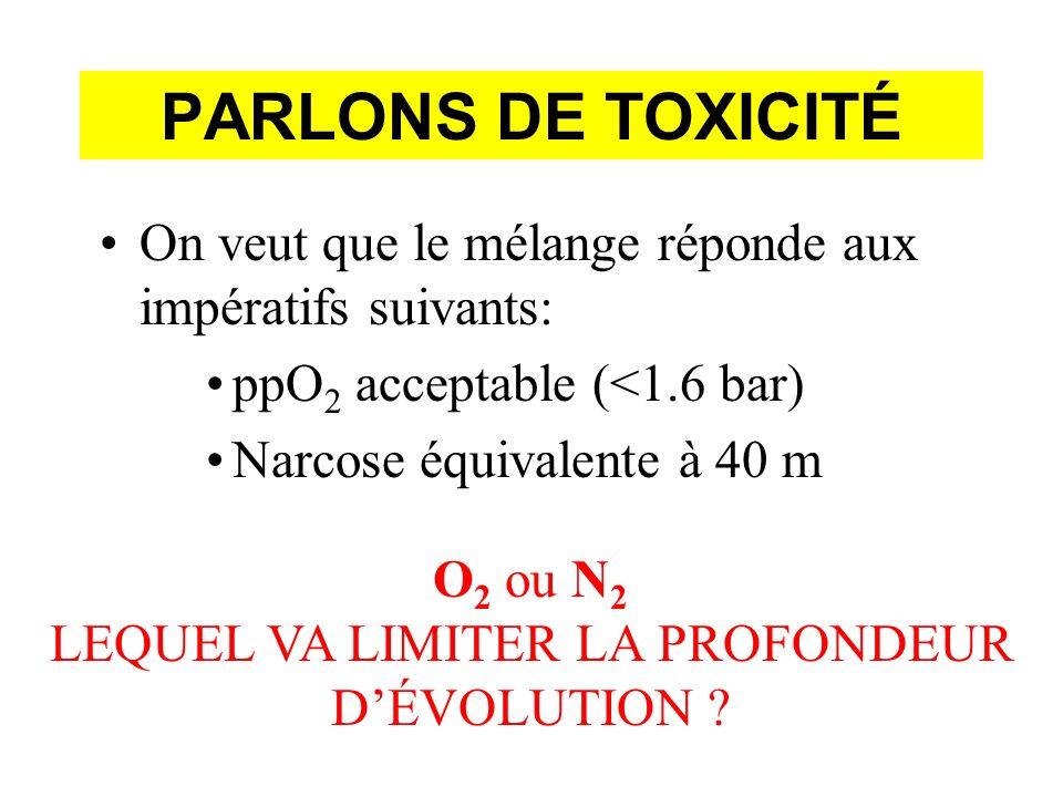 PARLONS DE TOXICITÉ On veut que le mélange réponde aux impératifs suivants: ppO 2 acceptable (<1.6 bar) Narcose équivalente à 40 m O 2 ou N 2 LEQUEL VA LIMITER LA PROFONDEUR DÉVOLUTION ?