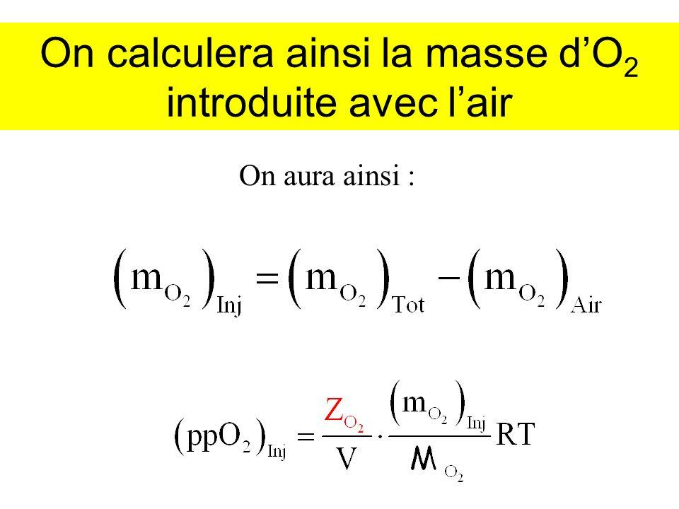 On calculera ainsi la masse dO 2 introduite avec lair On aura ainsi :