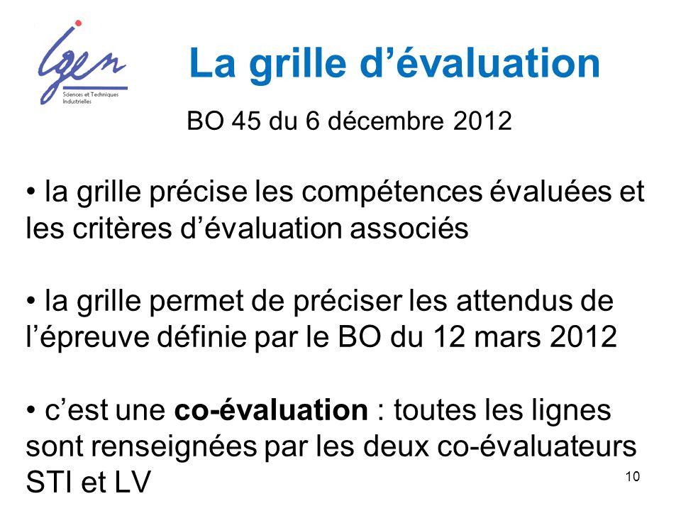 10 La grille dévaluation BO 45 du 6 décembre 2012 la grille précise les compétences évaluées et les critères dévaluation associés la grille permet de préciser les attendus de lépreuve définie par le BO du 12 mars 2012 cest une co-évaluation : toutes les lignes sont renseignées par les deux co-évaluateurs STI et LV