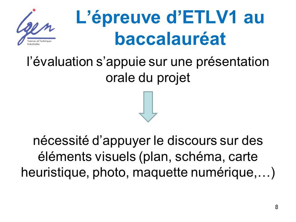 8 Lépreuve dETLV1 au baccalauréat lévaluation sappuie sur une présentation orale du projet nécessité dappuyer le discours sur des éléments visuels (plan, schéma, carte heuristique, photo, maquette numérique,…)