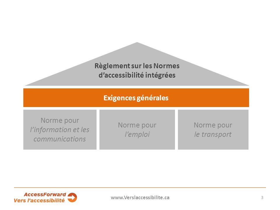 3 Norme pour linformation et les communications Norme pour lemploi Norme pour le transport Exigences générales Règlement sur les Normes daccessibilité intégrées www.Verslaccessibilite.ca