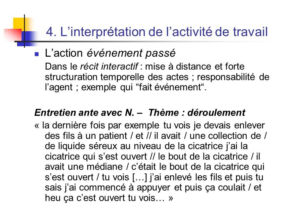 4. Linterprétation de lactivité de travail Laction événement passé Dans le récit interactif : mise à distance et forte structuration temporelle des ac