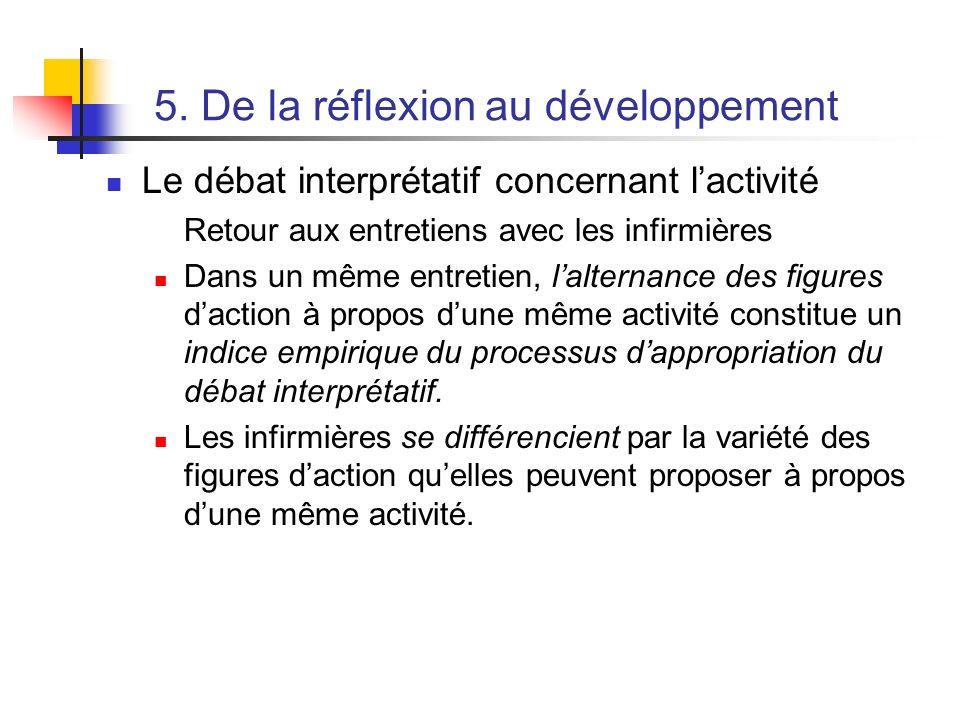 5. De la réflexion au développement Le débat interprétatif concernant lactivité Retour aux entretiens avec les infirmières Dans un même entretien, lal