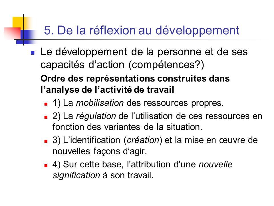 5. De la réflexion au développement Le développement de la personne et de ses capacités daction (compétences?) Ordre des représentations construites d