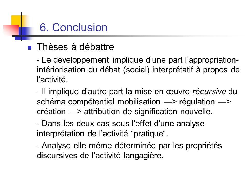 6. Conclusion Thèses à débattre - Le développement implique dune part lappropriation- intériorisation du débat (social) interprétatif à propos de lact
