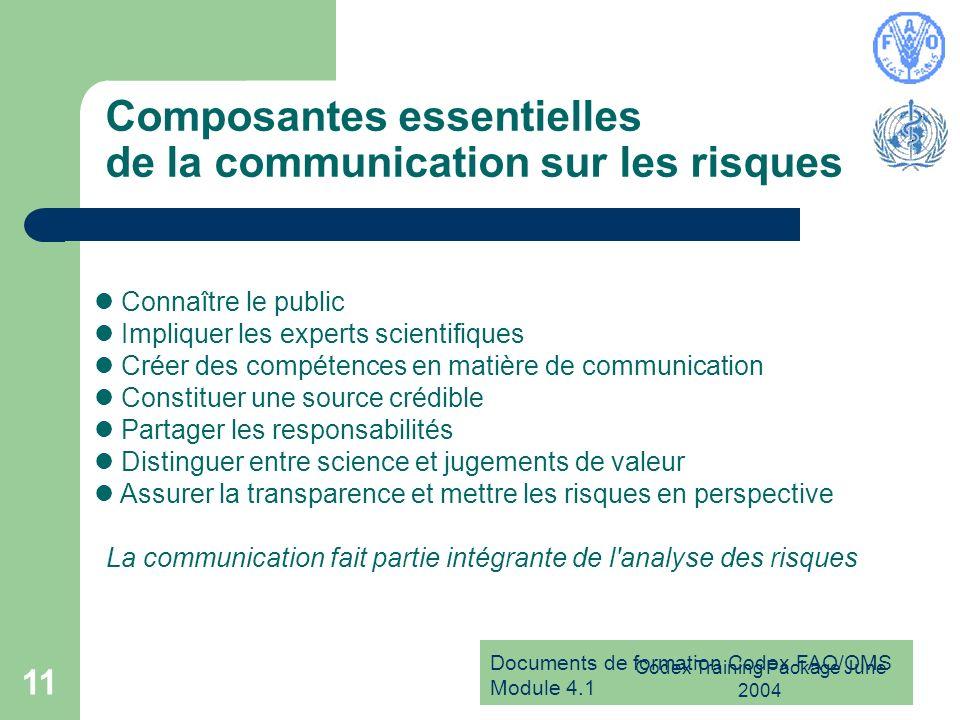 Documents de formation Codex FAO/OMS Module 4.1 Codex Training Package June 2004 11 Composantes essentielles de la communication sur les risques Conna