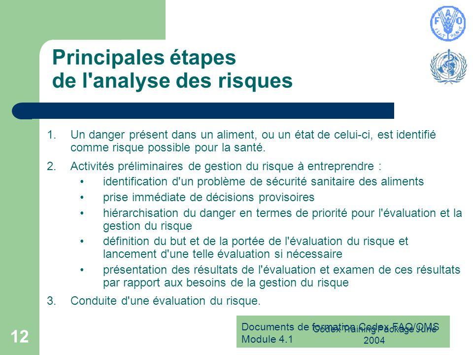 Documents de formation Codex FAO/OMS Module 4.1 Codex Training Package June 2004 12 Principales étapes de l'analyse des risques 1.Un danger présent da