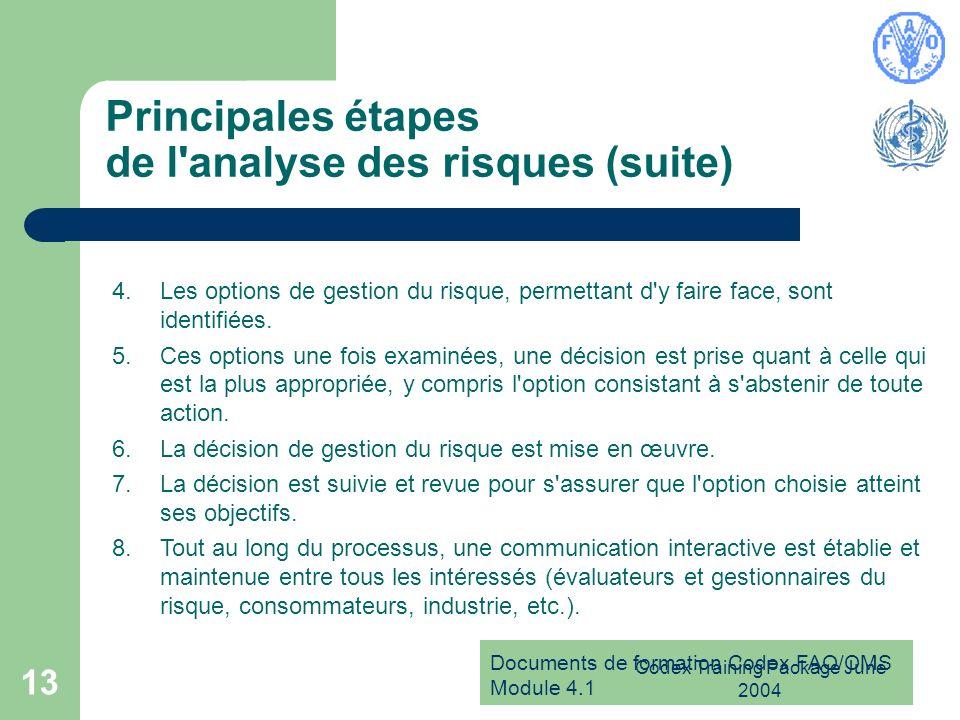 Documents de formation Codex FAO/OMS Module 4.1 Codex Training Package June 2004 13 Principales étapes de l'analyse des risques (suite) 4.Les options