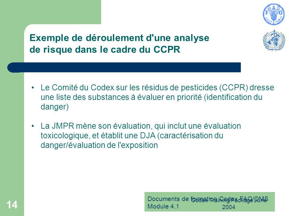 Documents de formation Codex FAO/OMS Module 4.1 Codex Training Package June 2004 14 Le Comité du Codex sur les résidus de pesticides (CCPR) dresse une