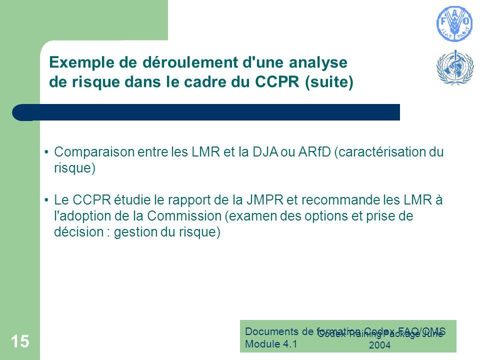 Documents de formation Codex FAO/OMS Module 4.1 Codex Training Package June 2004 15 Comparaison entre les LMR et la DJA ou ARfD (caractérisation du ri