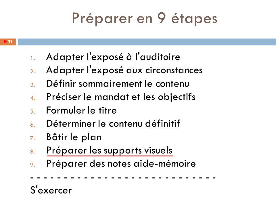 1. Adapter l'exposé à l'auditoire 2. Adapter l'exposé aux circonstances 3. Définir sommairement le contenu 4. Préciser le mandat et les objectifs 5. F
