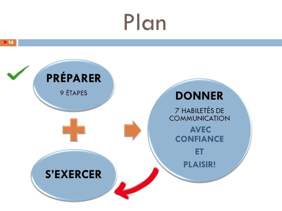 Plan 14 PRÉPARER 9 ÉTAPES SEXERCER DONNER 7 HABILETÉS DE COMMUNICATION AVEC CONFIANCE ET PLAISIR!