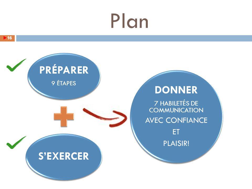 PRÉPARER 9 ÉTAPES SEXERCER DONNER 7 HABILETÉS DE COMMUNICATION AVEC CONFIANCE ET PLAISIR! Plan 16