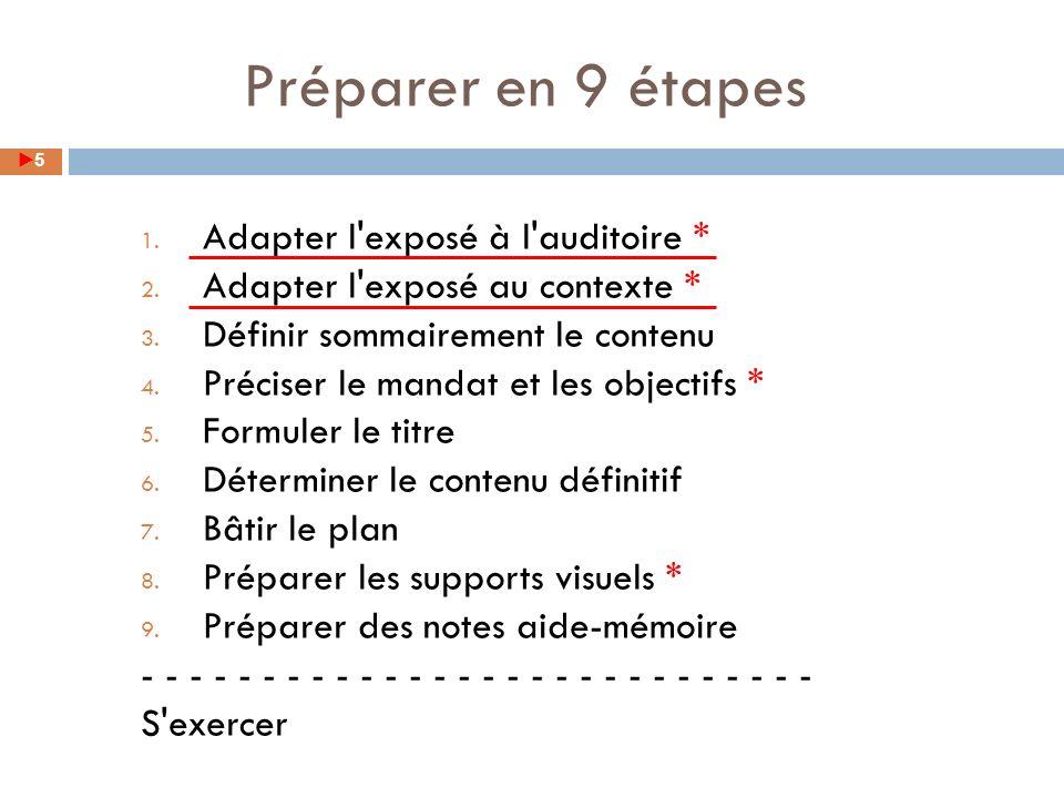 Auditoire et contexte 6 Caractéristiques de lauditoire Contexte de lexposé Conséquences sur le contenu et l organisation de l exposé Angle de traitement Niveau d approfondissement Vocabulaire Nature des exemples