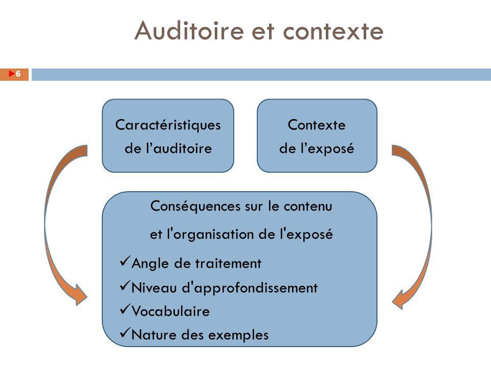 Auditoire et contexte 6 Caractéristiques de lauditoire Contexte de lexposé Conséquences sur le contenu et l'organisation de l'exposé Angle de traiteme