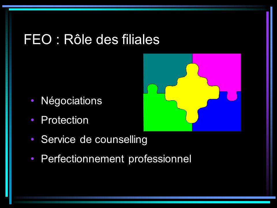 FEO : Rôle des filiales Négociations Protection Service de counselling Perfectionnement professionnel