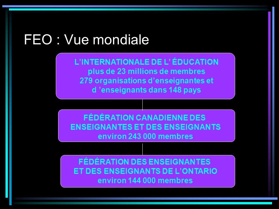 FEO : Vue mondiale LINTERNATIONALE DE L ÉDUCATION plus de 23 millions de membres 279 organisations denseignantes et d enseignants dans 148 pays FÉDÉRATION CANADIENNE DES ENSEIGNANTES ET DES ENSEIGNANTS environ 243 000 membres FÉDÉRATION DES ENSEIGNANTES ET DES ENSEIGNANTS DE LONTARIO environ 144 000 membres