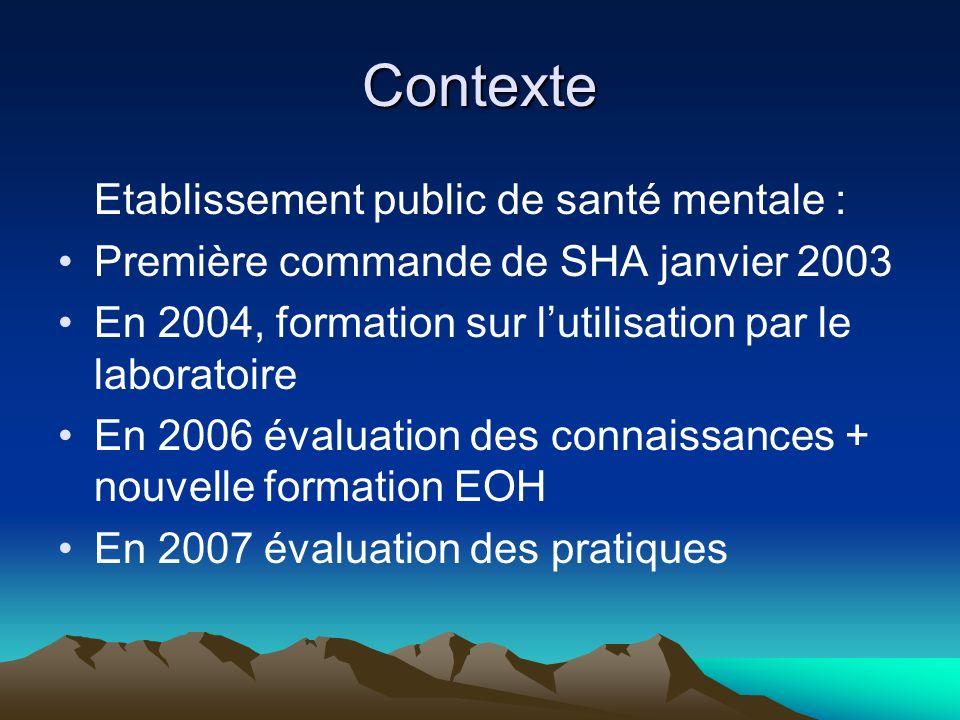 Contexte Etablissement public de santé mentale : Première commande de SHA janvier 2003 En 2004, formation sur lutilisation par le laboratoire En 2006 évaluation des connaissances + nouvelle formation EOH En 2007 évaluation des pratiques