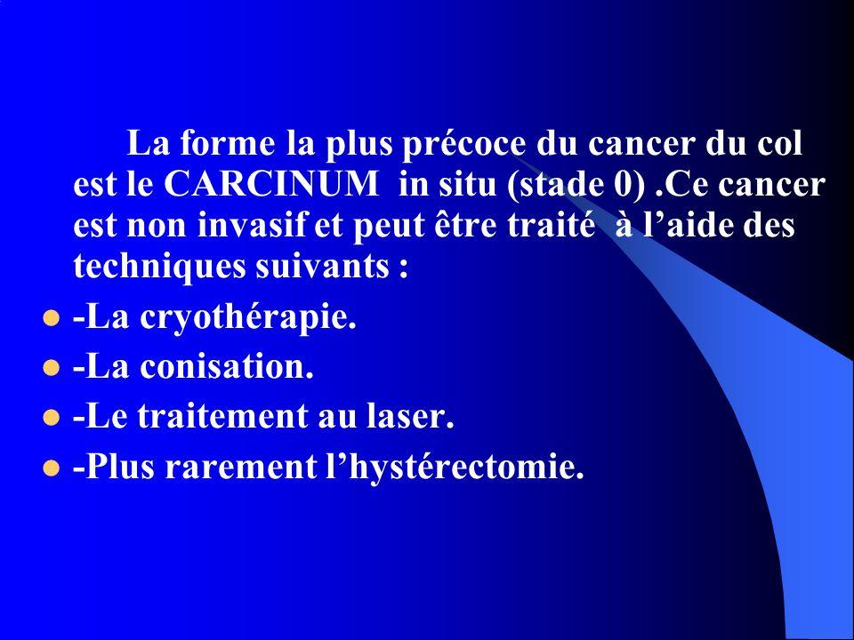 La forme la plus précoce du cancer du col est le CARCINUM in situ (stade 0).Ce cancer est non invasif et peut être traité à laide des techniques suiva